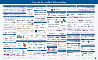 Advisor Tech Solutions Map